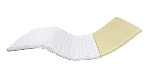 Premium Latex-Topper 90x200 cm mit RG 65 - Hochwertiger Lyocell-Bezug - Antirutschfunktion - Umlaufendes Klimaband - Qualität Made in Germany - Latex Topper 90 x 200